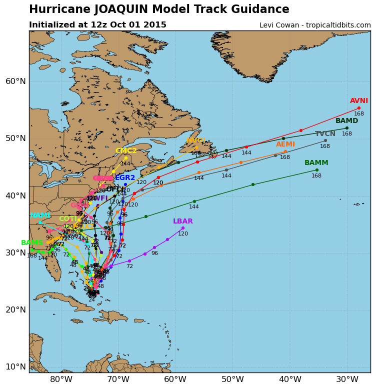 Hurricane Joaquin Model Track Guidance